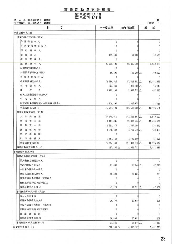 事業活動収支計算書 (1)