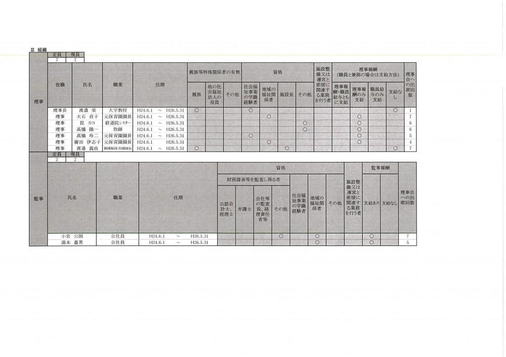 現況報告書 (3)