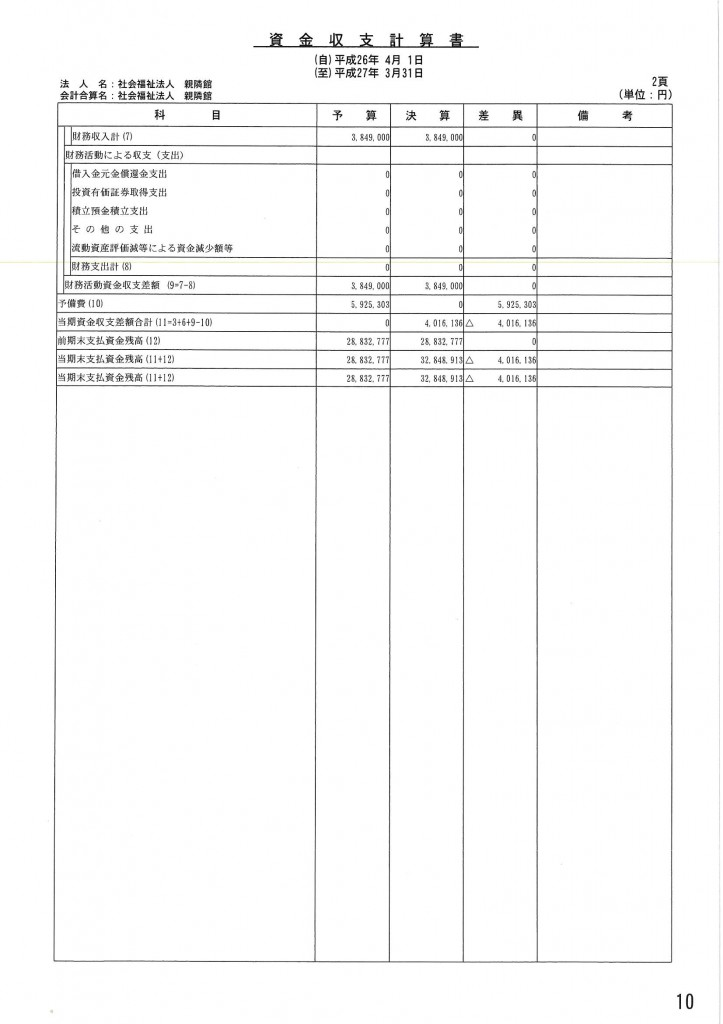 資金収支計算書 (2)