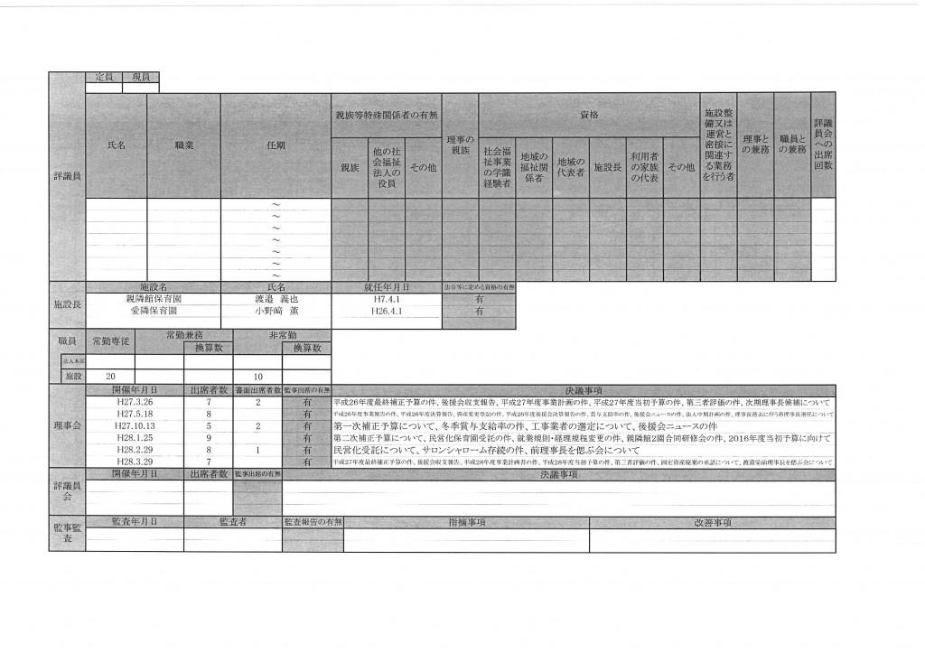 現況報告書平成28年度 (4)