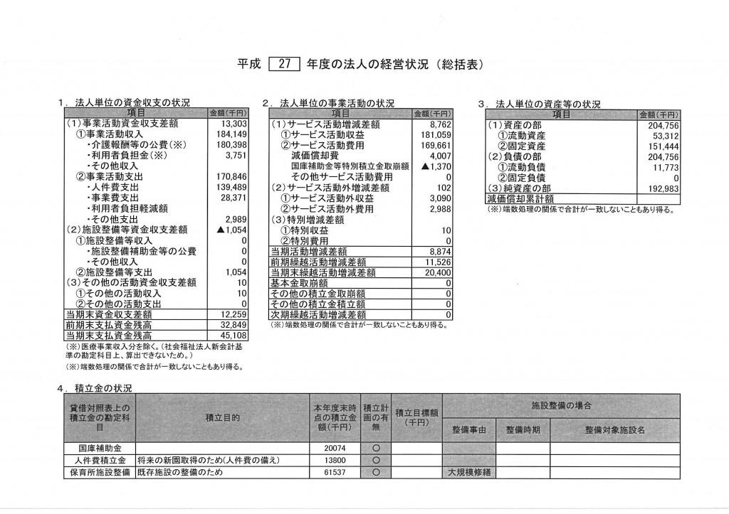 現況報告書平成28年度 (7)