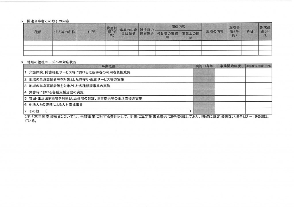 現況報告書平成28年度 (8)